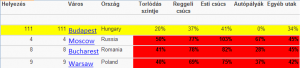 tr_index_ossz