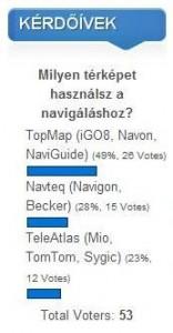 milyenszoftver_szavazas