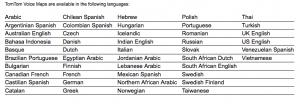 118_languages