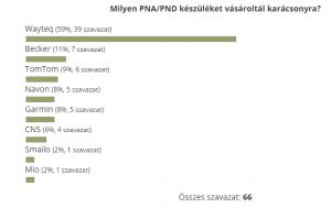 milyen_pna_pnd2